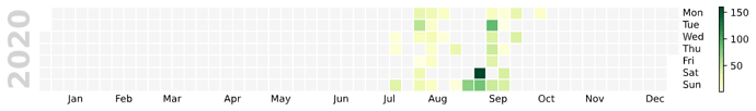 remnote-heatmap